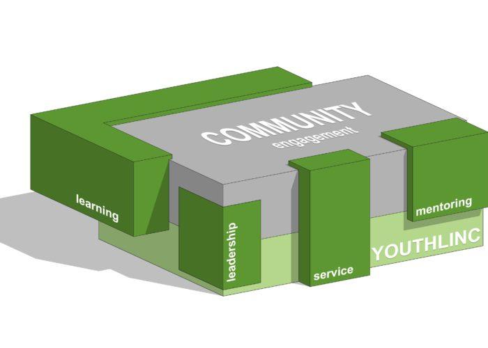 Concept Diagram-min